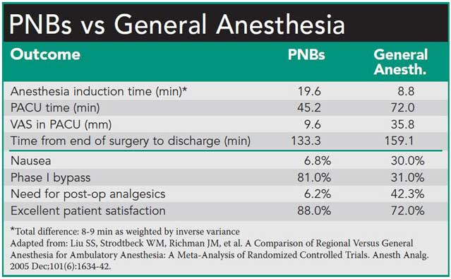 nurse anesthesist advantages Hi, i am working on a paper to finish my bsn the paper is about the crna profession my question is not about money but about the other benefits of being a crna.